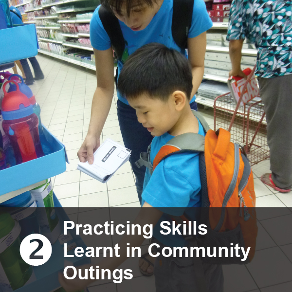 Practicing Skills Learnt in Community Outings